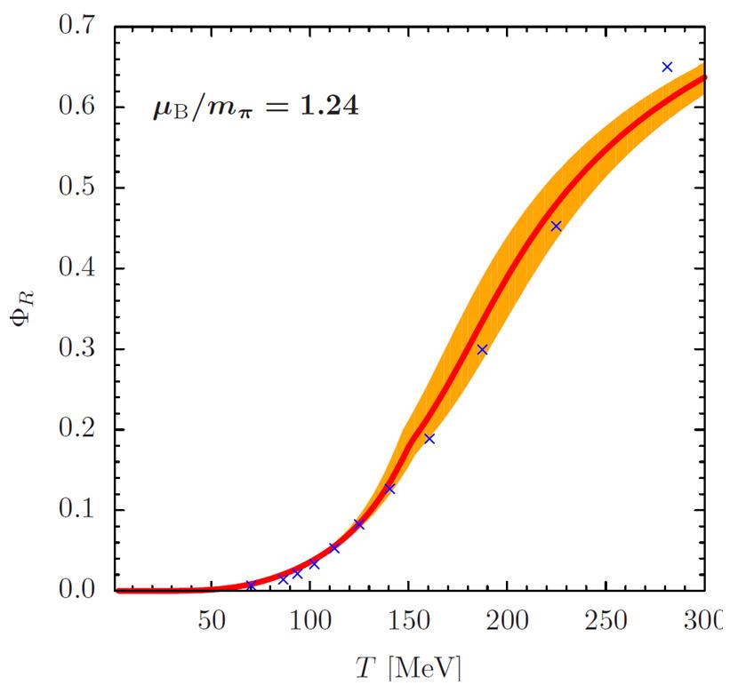 quarks-blog-2