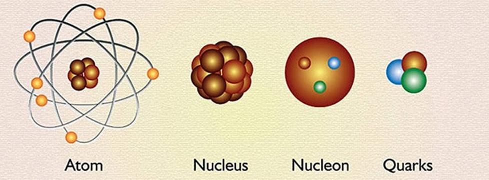 quarks-blog