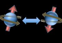 Tveten-spin-exchange