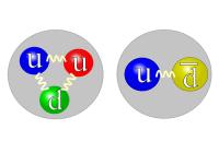 protons-main