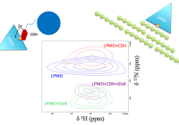 NMR-spectra-main